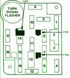 1984 ford f250 fuse box diagram circuit wiring diagrams