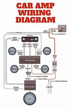 lifier wiring diagrams car lifier car audio systems car audio installation