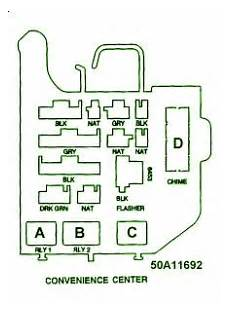 1995 z71 fuse box diagram looking for complete convenience center layout gmt400 the ultimate 88 98 gm truck forum