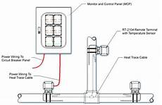 heat trace wiring diagram electrical wiring trace electrical wiring