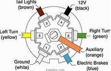 Factory Trailer Wiring Problem Chevrolet Forum Chevy