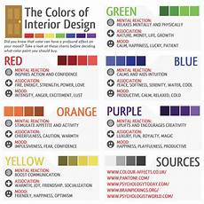 interior paint colors and moods the colors of interior design visual ly