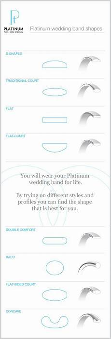 6 things to help you choose the engagement ring jewellery sketches diamond wedding