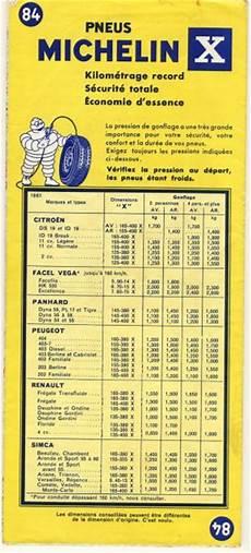 Tableau De Pression Des Pneus Michelin Accessoires