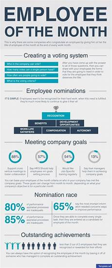 employee of the month voting forms free premium templates