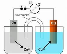 zersetzungsspannung berechnen beispiel galvanische zelle chemgapedia