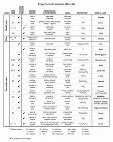 regents earth science and worksheets db excel