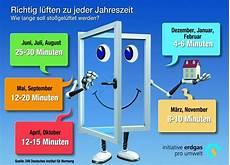 Richtige Luftfeuchtigkeit In Der Wohnung - vorsicht bei fensterl 252 ftung in den sommermonaten