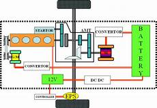 hybrid switched reluctance motor and drives applied a hybrid electric car intechopen