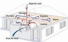 Vmc Flux Abcv Services Chauffage 224 Bois Et Granul 233 S