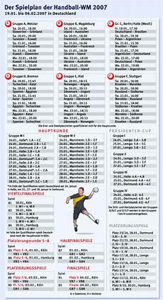 frauen em tabelle bilderstrecke zu handball wm neuer modus bild 2 2