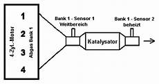 obd sensoren des motors obd 2 net das fahrzeugdiagnose