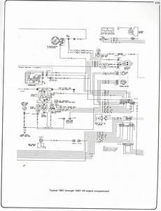 85 chevy truck wiring diagram http 73 87chevytrucks com tech v8 engine jpg chevy