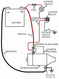 basic electrical theory hot rod network