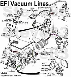 95 ford bronco engine diagram free 8 best bronco repair images on engine autos and ford bronco
