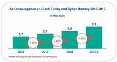 Singles Day Black Friday Und Cyber Monday Kurbeln