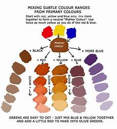 colour mixing paints in general color mixing color mixing chart art lessons