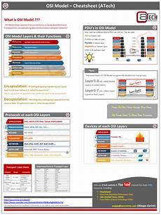 osi model summary cheat sheet notes best for ccna hcna