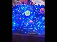 maqueta sistema planetario solar doovi