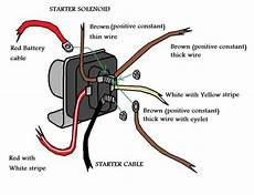 starter solenoid where s spitfire gt6 triumph experience car the