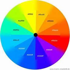 türkis farbe bedeutung das lichtspektrum brillen sehhilfen