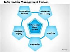 0514 information management system powerpoint presentation powerpoint slide templates download