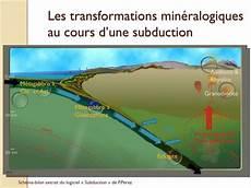 au cours ppt roches et mineraux en lames minces powerpoint