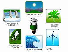 thoughts to promote positive action alternative forms of energy