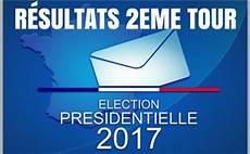 R 233 Sultats De L 233 Lection Pr 233 Sidentielle 2 232 Me Tour 2017 224