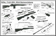 Us Army M14 M 14 Rifle Nomenclature Poster Look For Sale