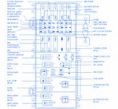 Explorer Fuse Box Diagram by Ford Explorer 2000 Fuse Box Block Circuit Breaker Diagram