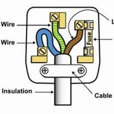 wiring a plug diy tips