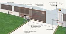 schema electrique portail automatique portes et portails portails en aluminium motorisation
