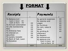 receipt n payment ac 12th