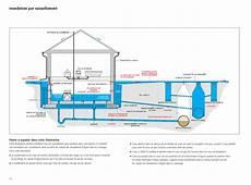 systeme anti refoulement egout guide de pr 233 vention des inondations de sous sols by iclr