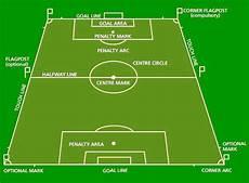 Ukuran Lapangan Sepakbola Standar Internasional Fifa