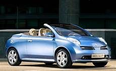 2005 Nissan Micra C C Review Top Speed