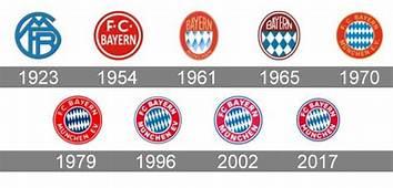Bayern Munich Logo Symbol Meaning History