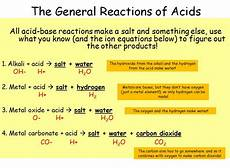 acids alkalis bases ms jmo s biology hivespace