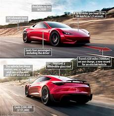 32 new 2020 tesla roadster battery engine car review