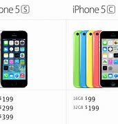 Image result for Is the iPhone 5S the same size as the iPhone 5C?