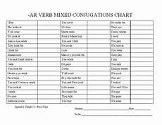 decimal worksheets 7160 imperfect worksheet pdf imperfect worksheet pdf preterite teacherteccategory