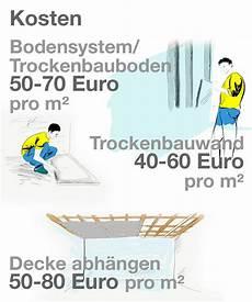 trockenbau kosten berechnen und arbeitsaufwand richtig