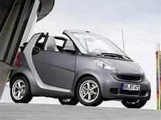 smart fortwo cabrio 2010 2011 2012 autoevolution
