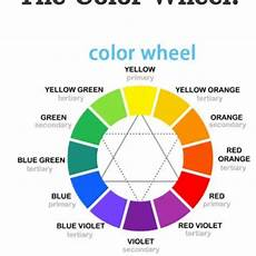 how to wear mix colours part 1 of 4 this is a color