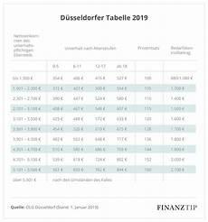d 252 sseldorfer tabelle 2019 so berechnen sie den