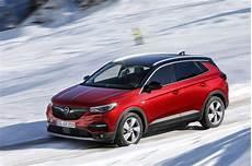 Tracci 243 N Intelligrip Para El Opel Grandland X Revista