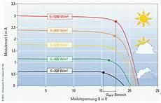 iterationen einer solarpanel powerbank l 246 sung seite 13
