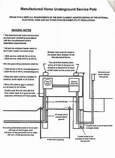 mobile home wiring diagram mobile home repair diy help mobile home power pole diagram