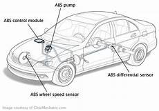 repair anti lock braking 2006 nissan maxima electronic toll collection anti lock brake system why it s important and how it works